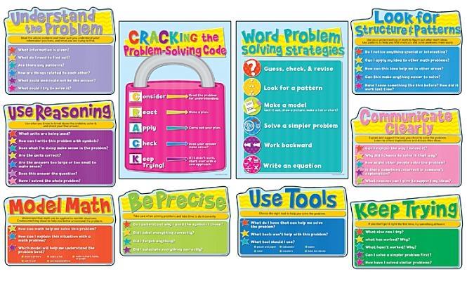 Common Core Math Strategies Bulletin Board Set